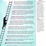 La prueba del cielo, Psicología Práctica Nº 175, pag 4, Mar Cantero Sánchez